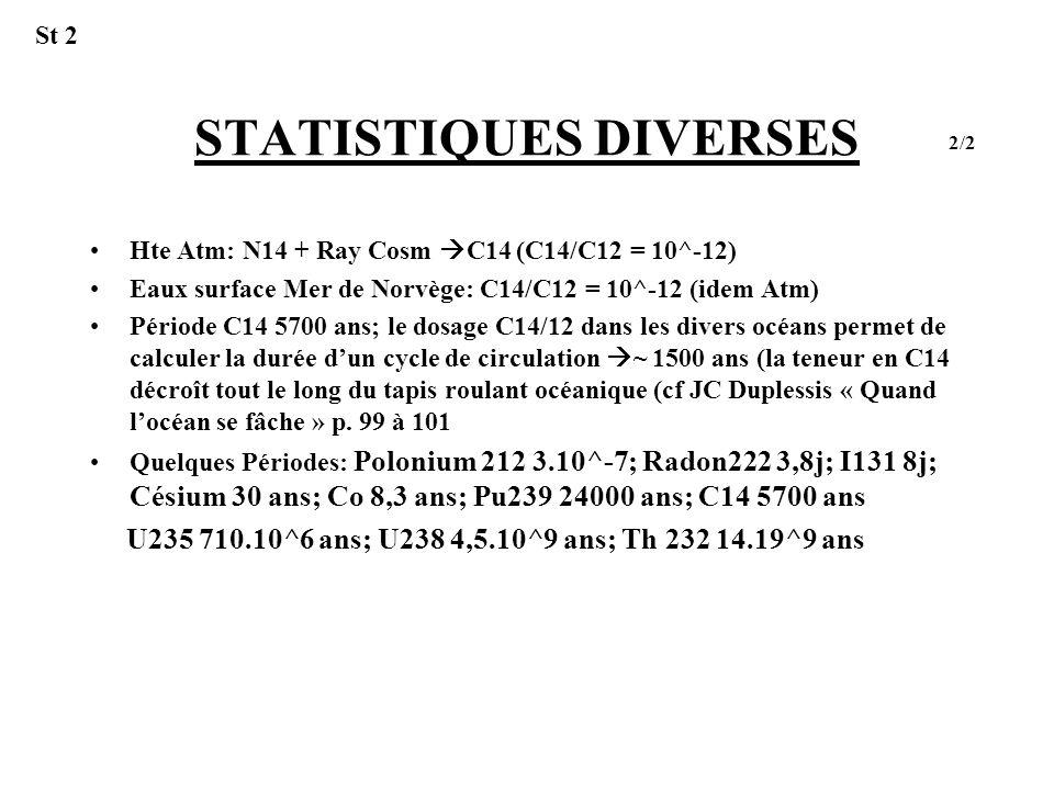 STATISTIQUES DIVERSES