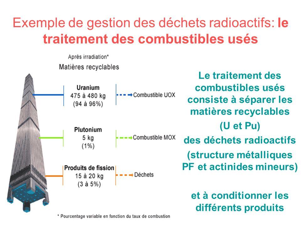 Exemple de gestion des déchets radioactifs: le traitement des combustibles usés