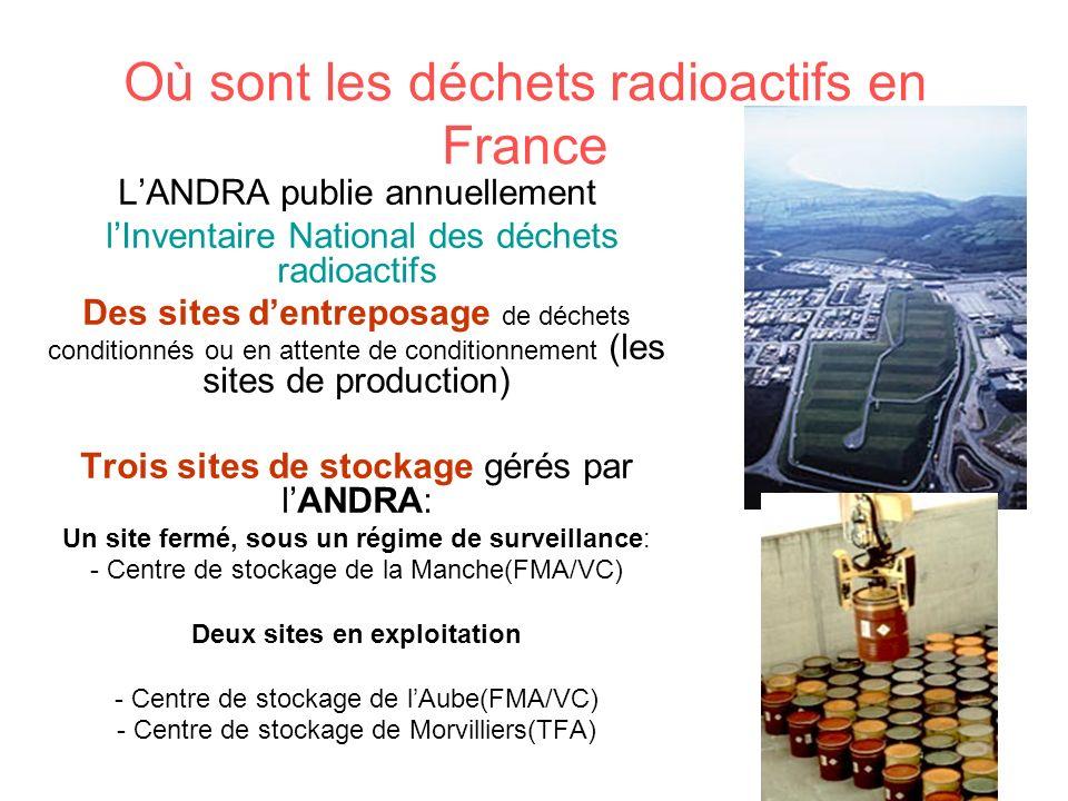Où sont les déchets radioactifs en France