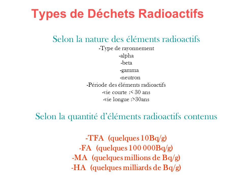 Types de Déchets Radioactifs