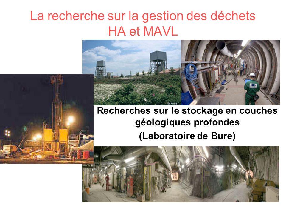 La recherche sur la gestion des déchets HA et MAVL
