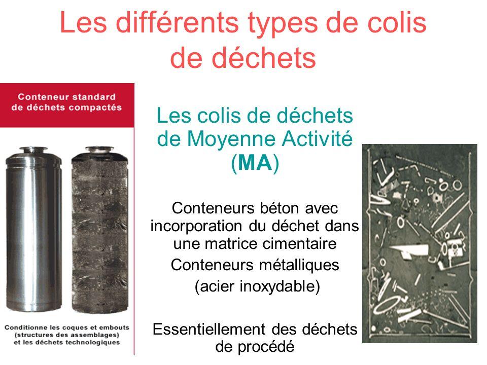 Les différents types de colis de déchets