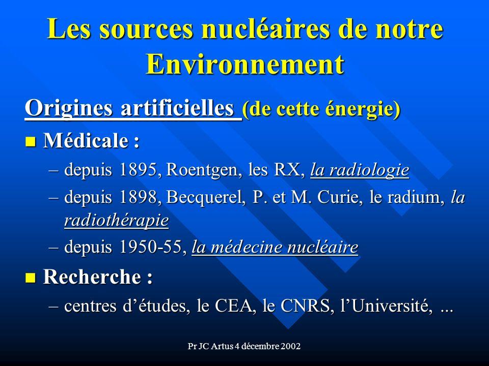 Les sources nucléaires de notre Environnement