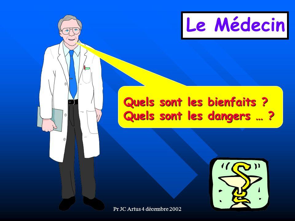 Le Médecin Quels sont les bienfaits Quels sont les dangers …