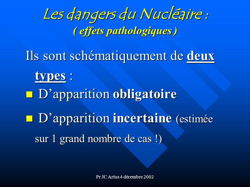 Les dangers du Nucléaire : ( effets pathologiques )
