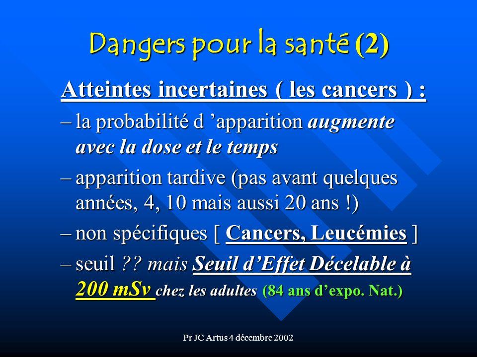 Dangers pour la santé (2)