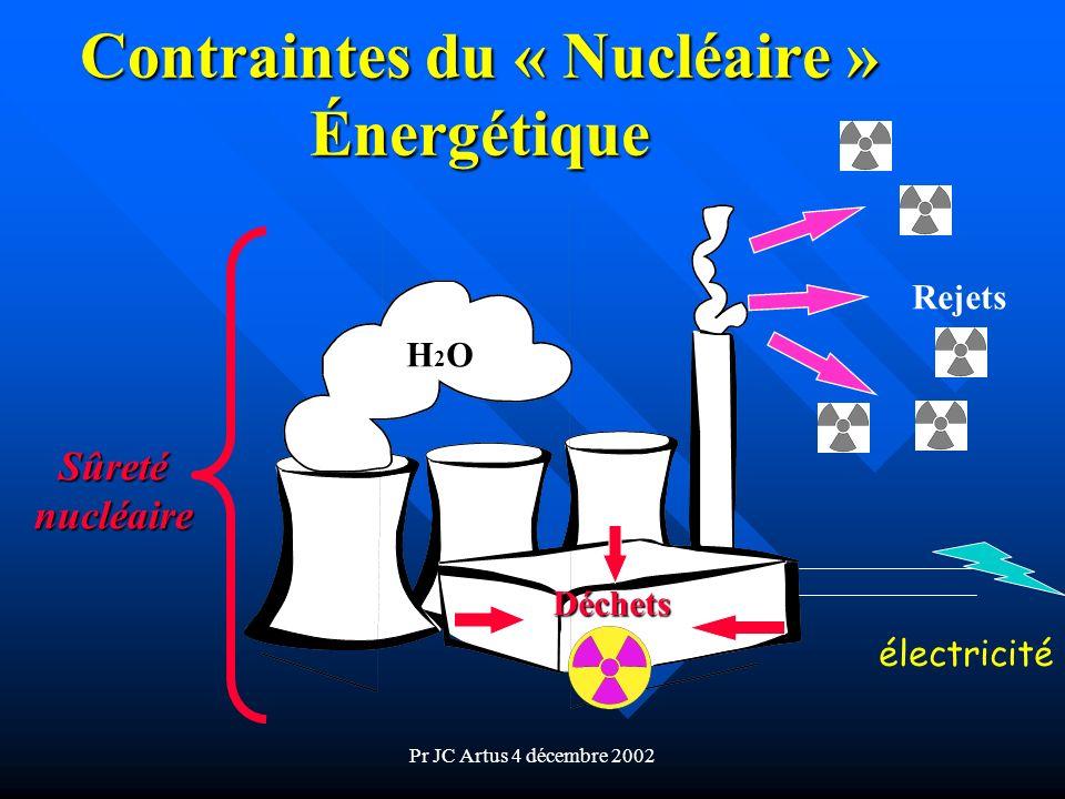 Contraintes du « Nucléaire » Énergétique