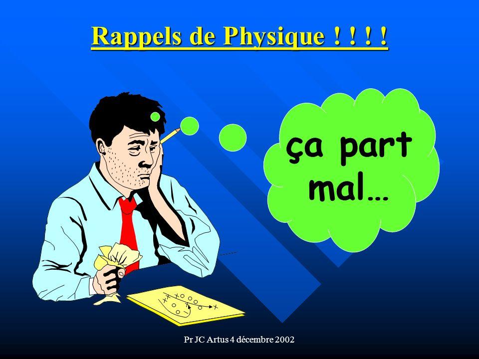 Rappels de Physique ! ! ! ! ça part mal… Pr JC Artus 4 décembre 2002