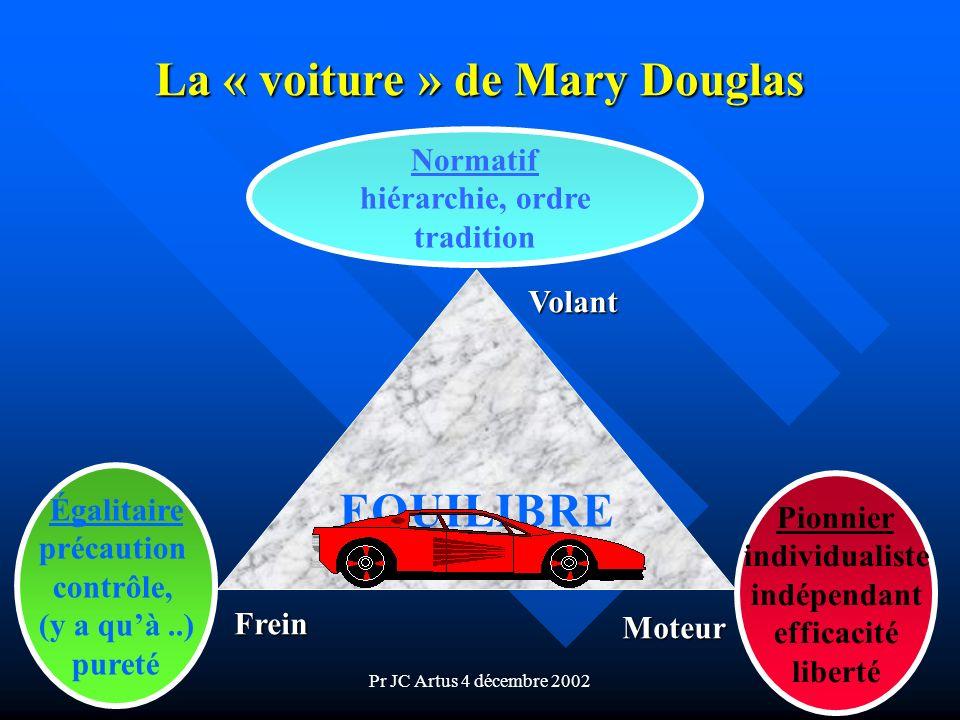 La « voiture » de Mary Douglas