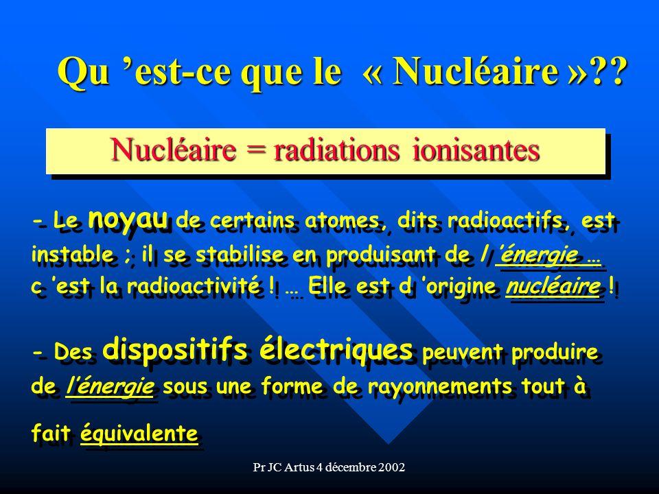 Qu 'est-ce que le « Nucléaire »
