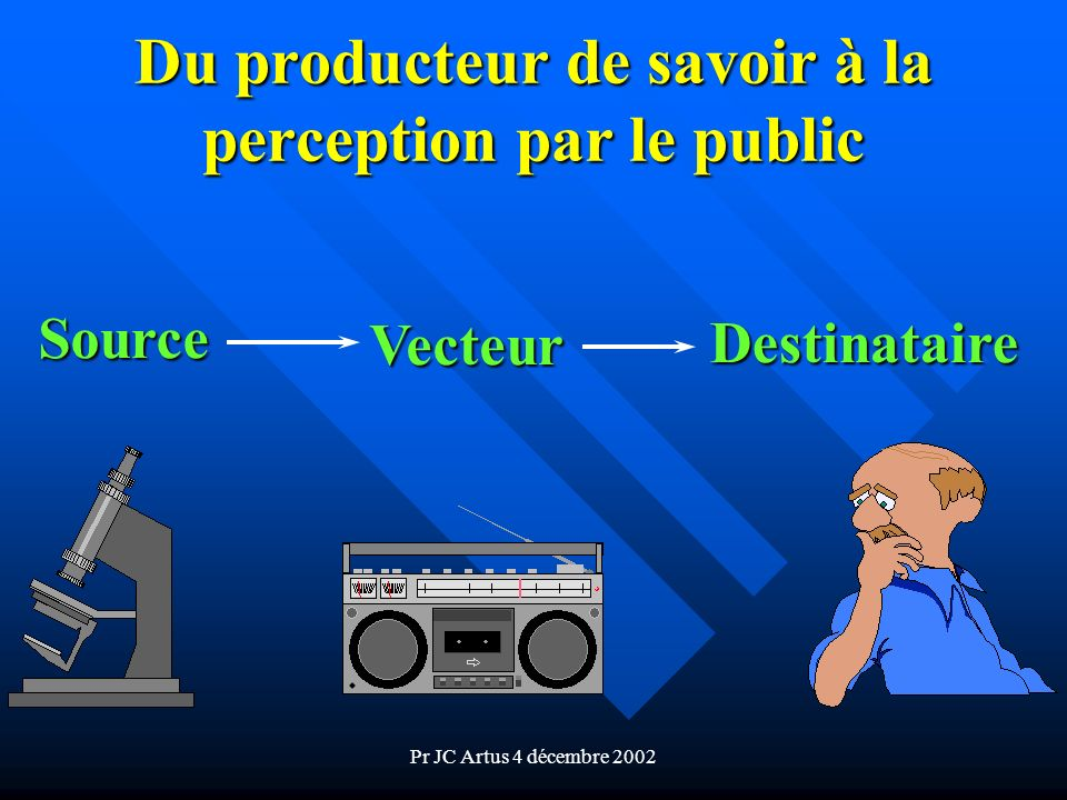 Du producteur de savoir à la perception par le public