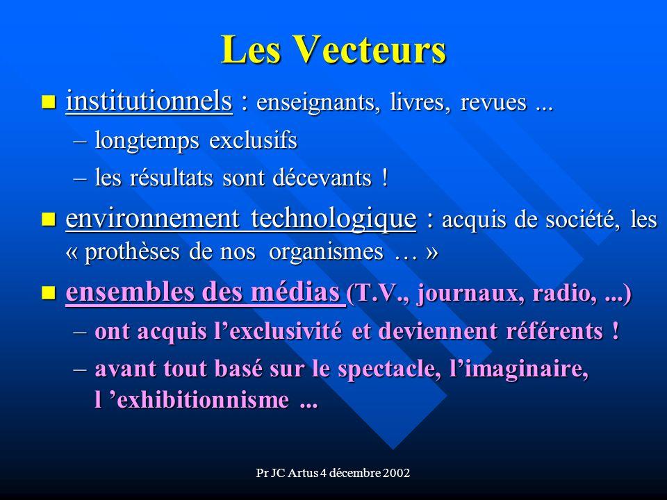 Les Vecteurs institutionnels : enseignants, livres, revues ...