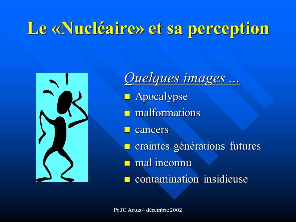 Le «Nucléaire» et sa perception