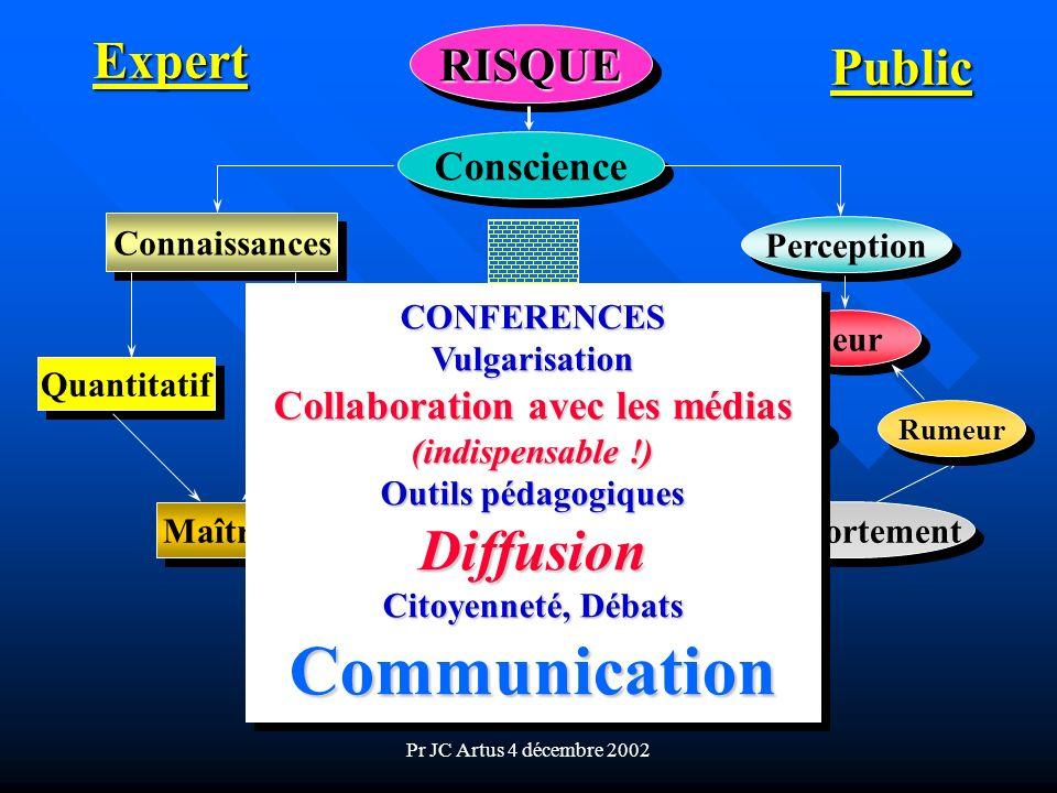 Collaboration avec les médias