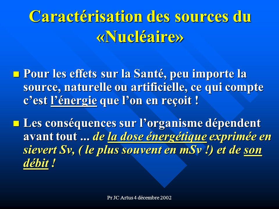 Caractérisation des sources du «Nucléaire»