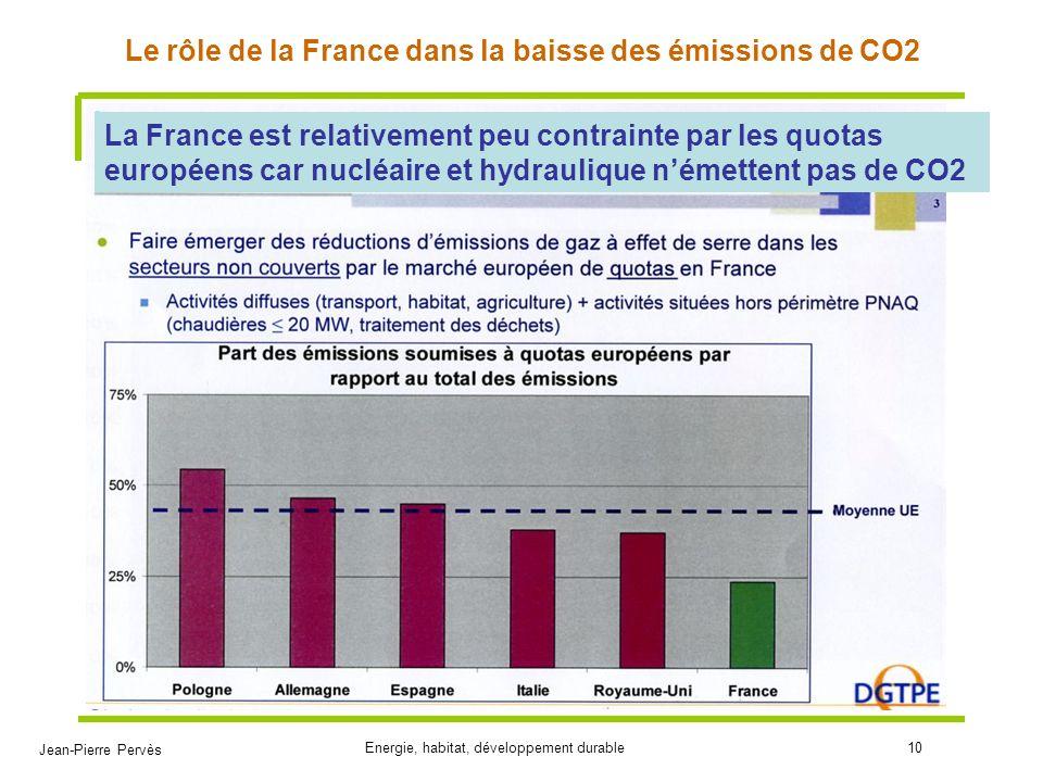 Le rôle de la France dans la baisse des émissions de CO2