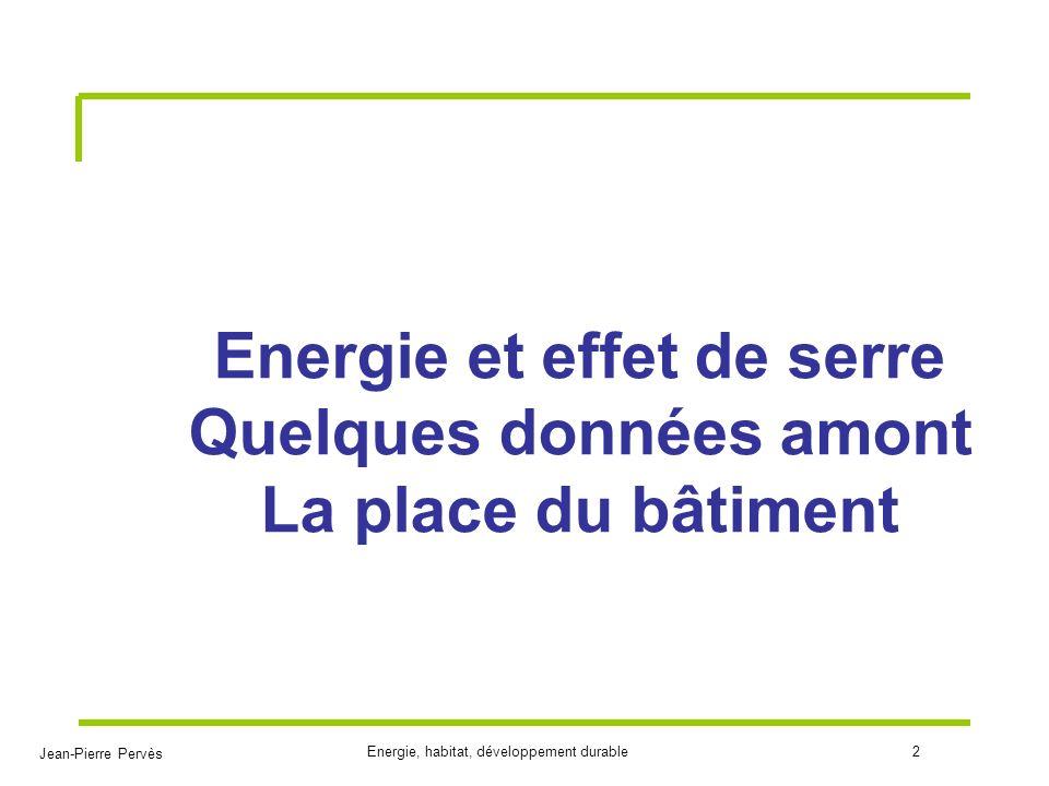Energie et effet de serre Quelques données amont
