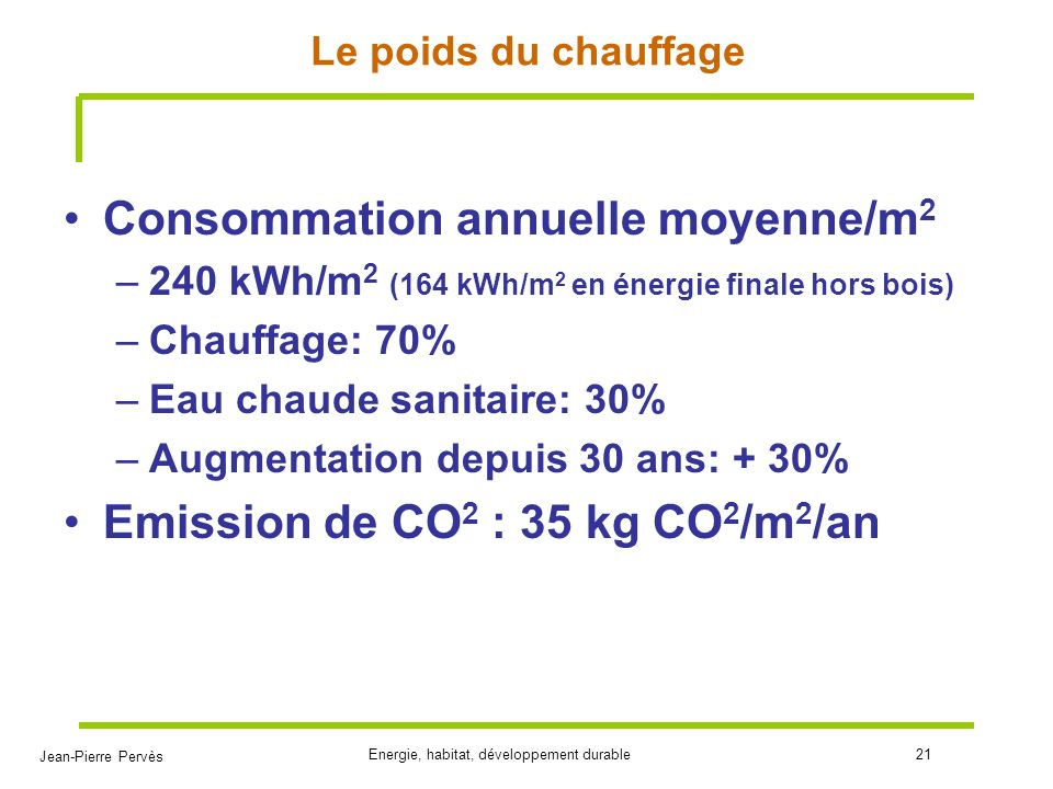 Consommation annuelle moyenne/m2