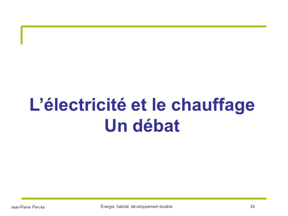 L'électricité et le chauffage