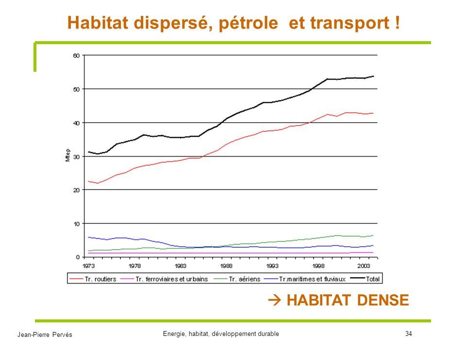 Habitat dispersé, pétrole et transport !
