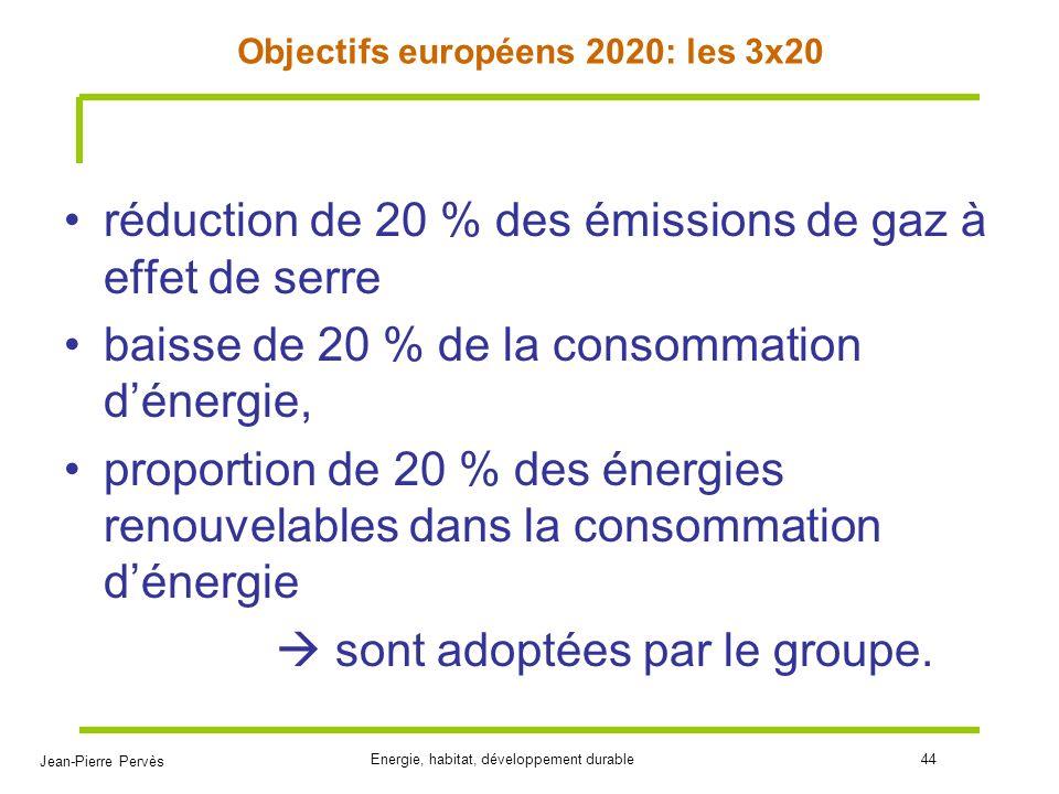 Objectifs européens 2020: les 3x20