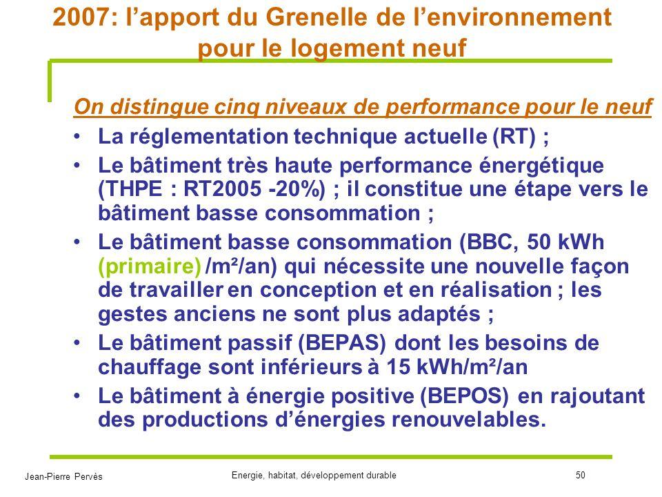 2007: l'apport du Grenelle de l'environnement pour le logement neuf