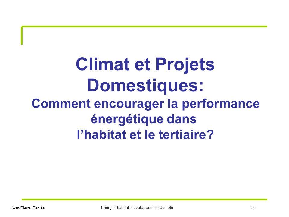 Comment encourager la performance l'habitat et le tertiaire