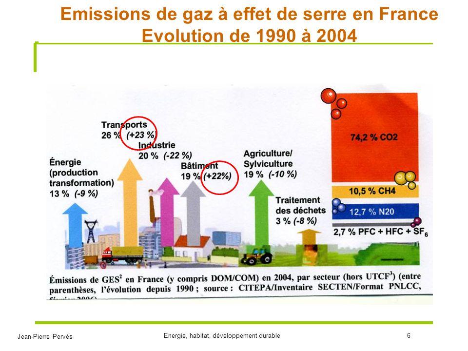 Emissions de gaz à effet de serre en France Evolution de 1990 à 2004