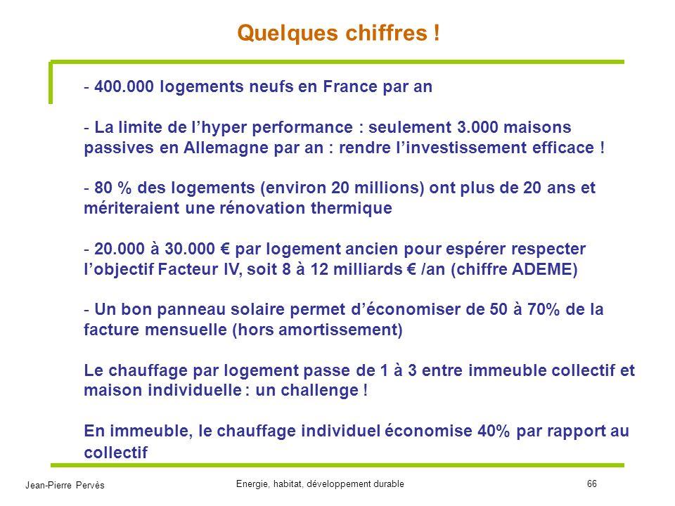 Quelques chiffres ! 400.000 logements neufs en France par an