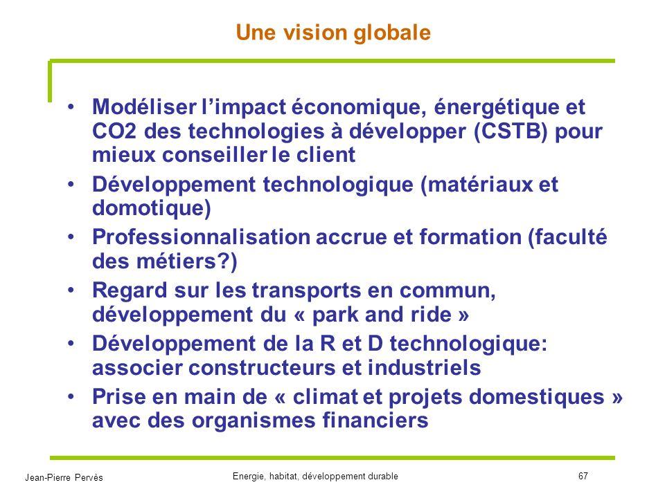 Une vision globale Modéliser l'impact économique, énergétique et CO2 des technologies à développer (CSTB) pour mieux conseiller le client.