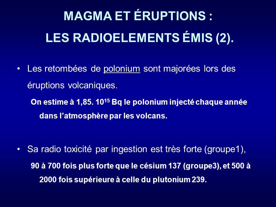 MAGMA ET ÉRUPTIONS : LES RADIOELEMENTS ÉMIS (2).