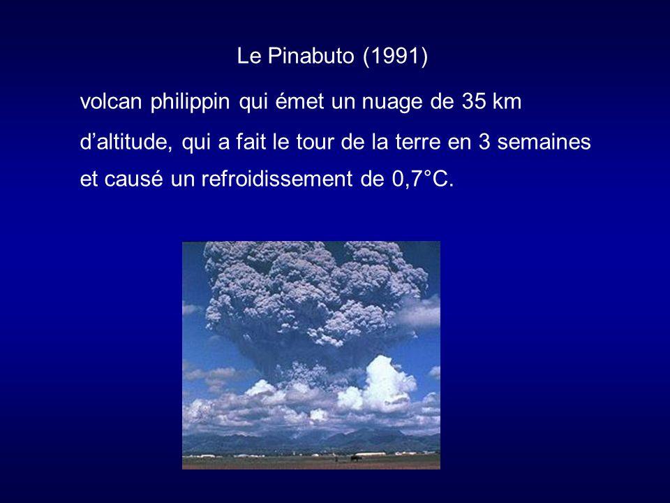 Le Pinabuto (1991)volcan philippin qui émet un nuage de 35 km d'altitude, qui a fait le tour de la terre en 3 semaines.