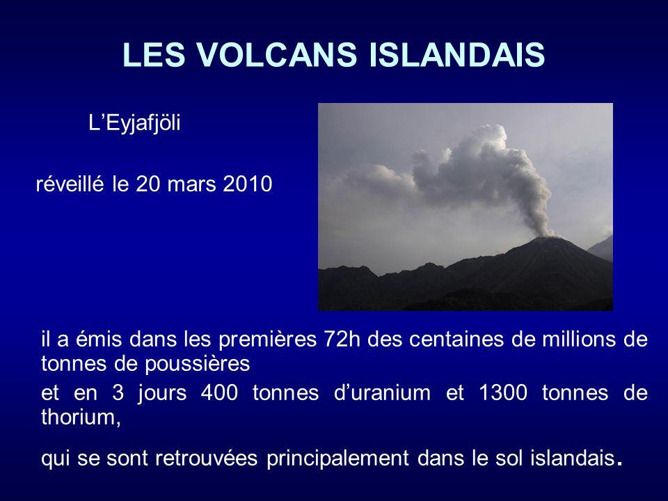 LES VOLCANS ISLANDAIS L'Eyjafjöli réveillé le 20 mars 2010