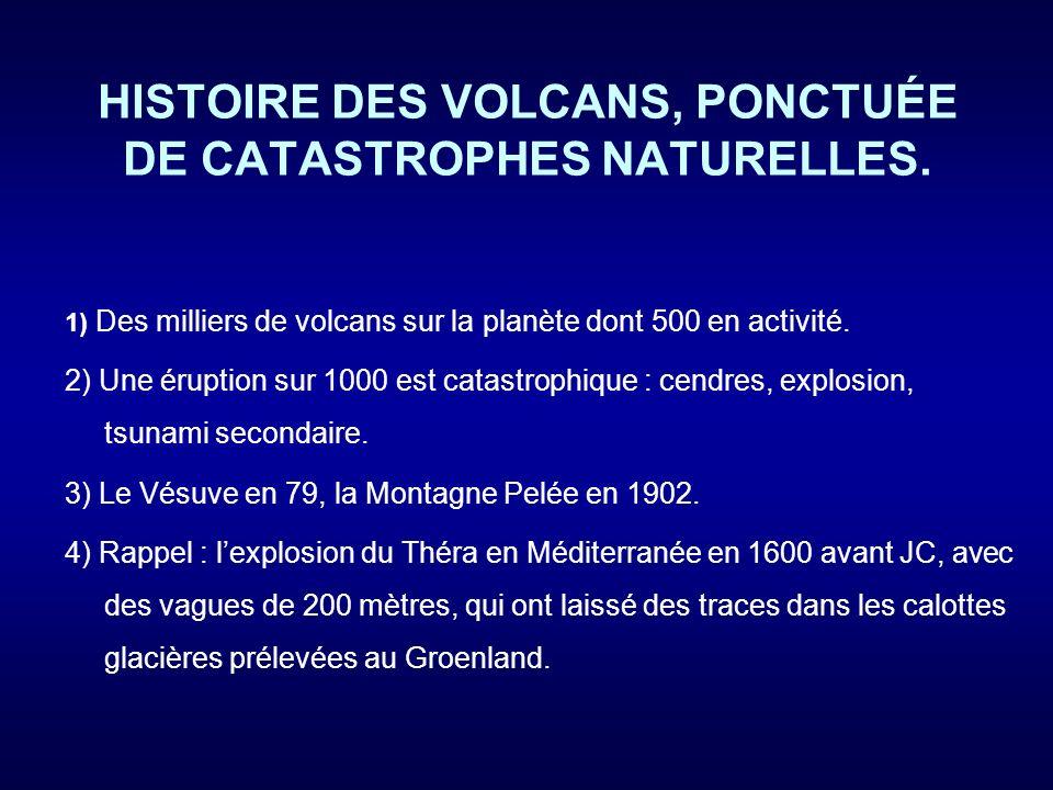 HISTOIRE DES VOLCANS, PONCTUÉE DE CATASTROPHES NATURELLES.