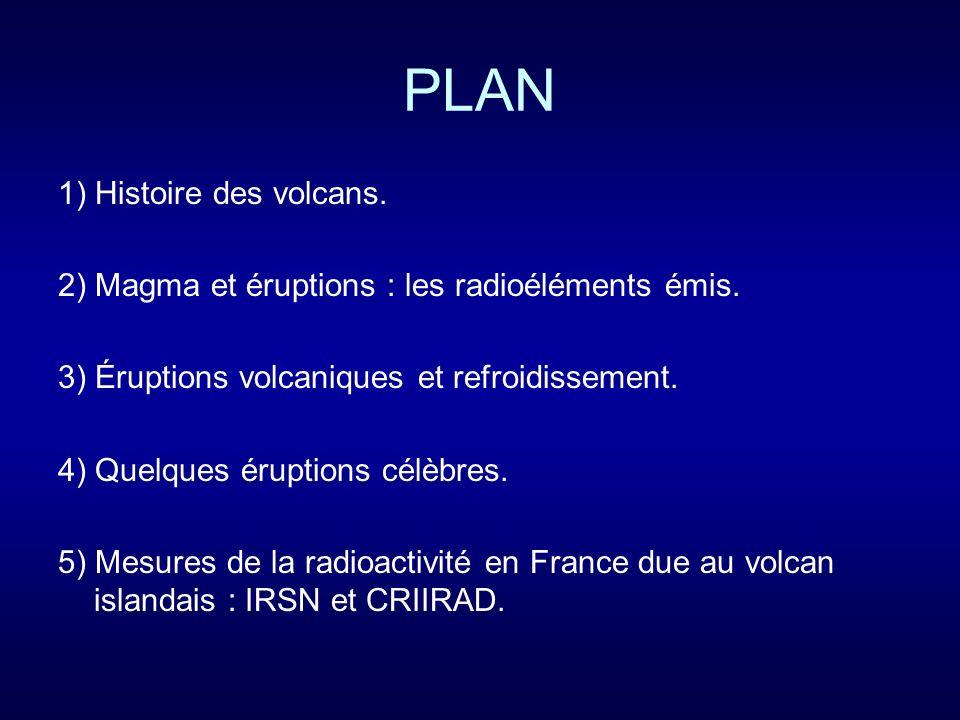 PLAN 1) Histoire des volcans.