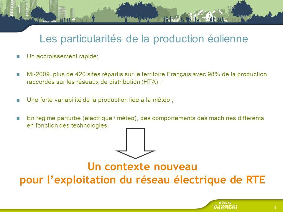 Les particularités de la production éolienne