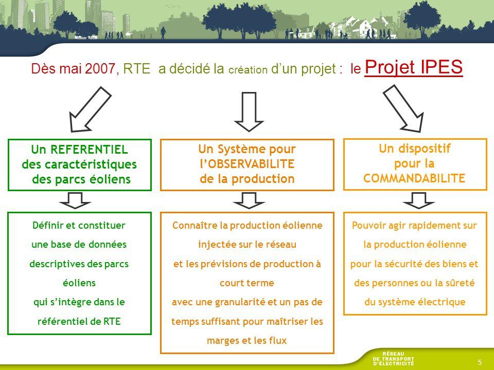Dès mai 2007, RTE a décidé la création d'un projet : le Projet IPES