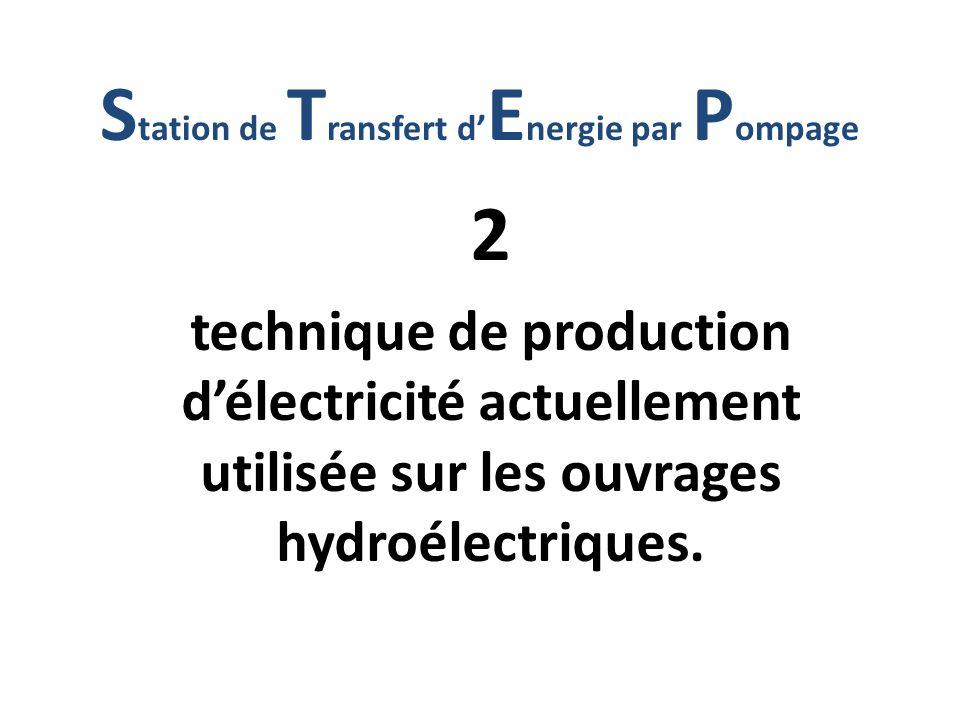 Station de Transfert d'Energie par Pompage