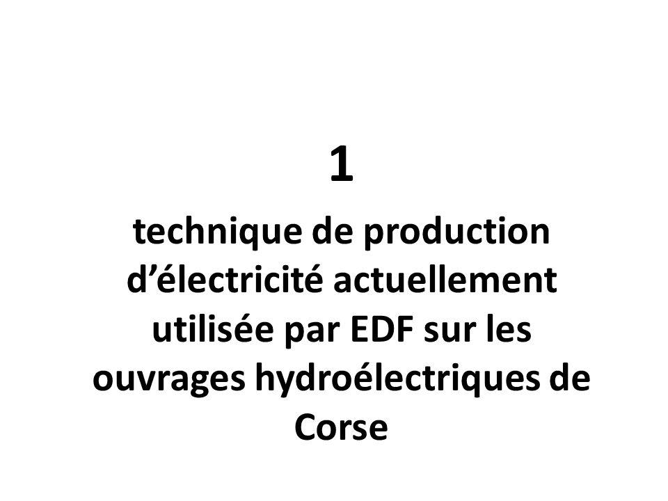 1 technique de production d'électricité actuellement utilisée par EDF sur les ouvrages hydroélectriques de Corse.