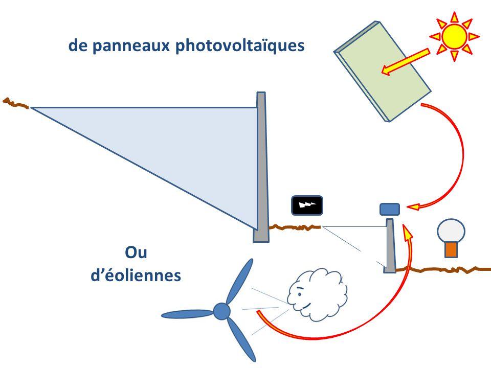 de panneaux photovoltaïques