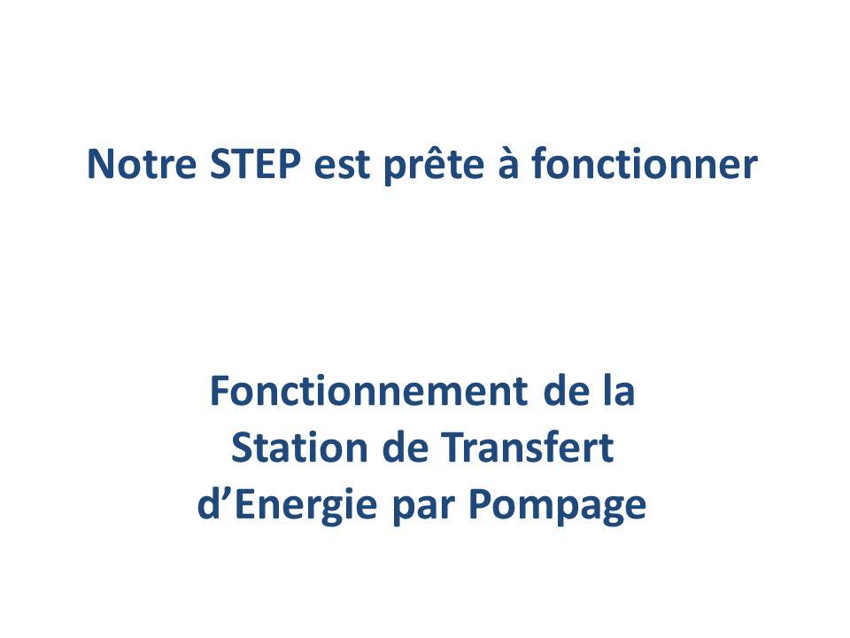 Notre STEP est prête à fonctionner Fonctionnement de la Station de Transfert d'Energie par Pompage