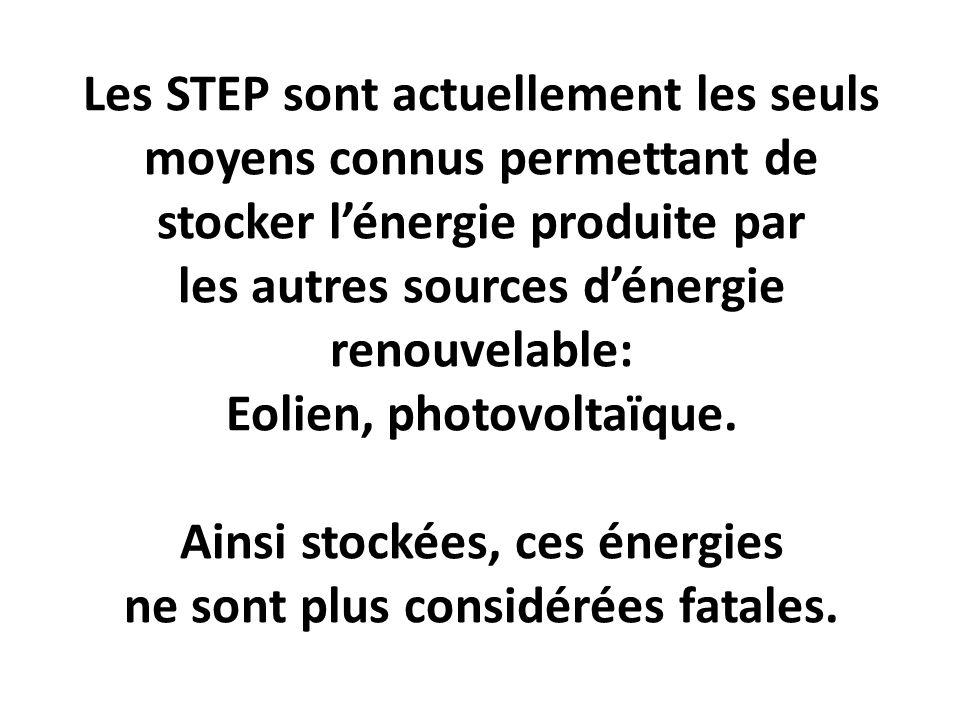 Les STEP sont actuellement les seuls moyens connus permettant de stocker l'énergie produite par les autres sources d'énergie renouvelable: Eolien, photovoltaïque.