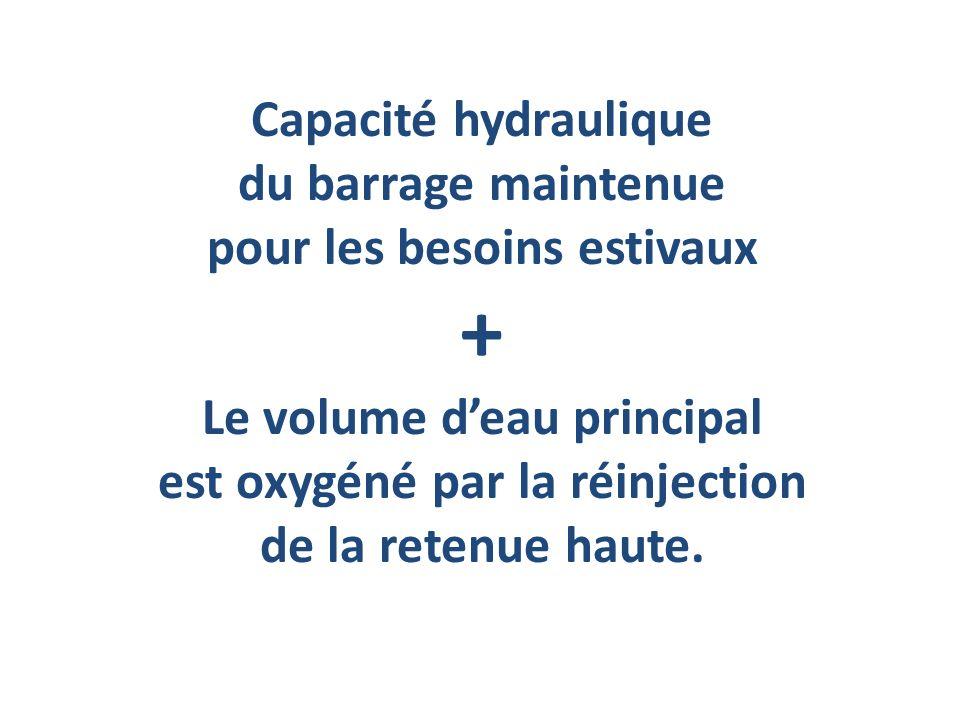 Capacité hydraulique du barrage maintenue pour les besoins estivaux + Le volume d'eau principal est oxygéné par la réinjection de la retenue haute.