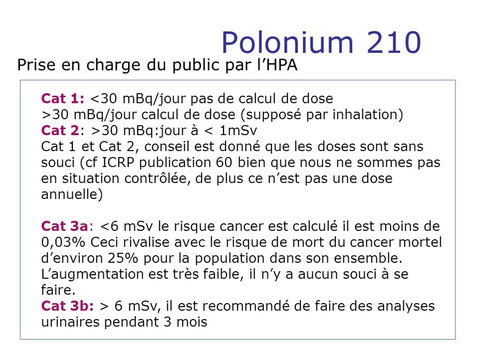 Polonium 210 Prise en charge du public par l'HPA