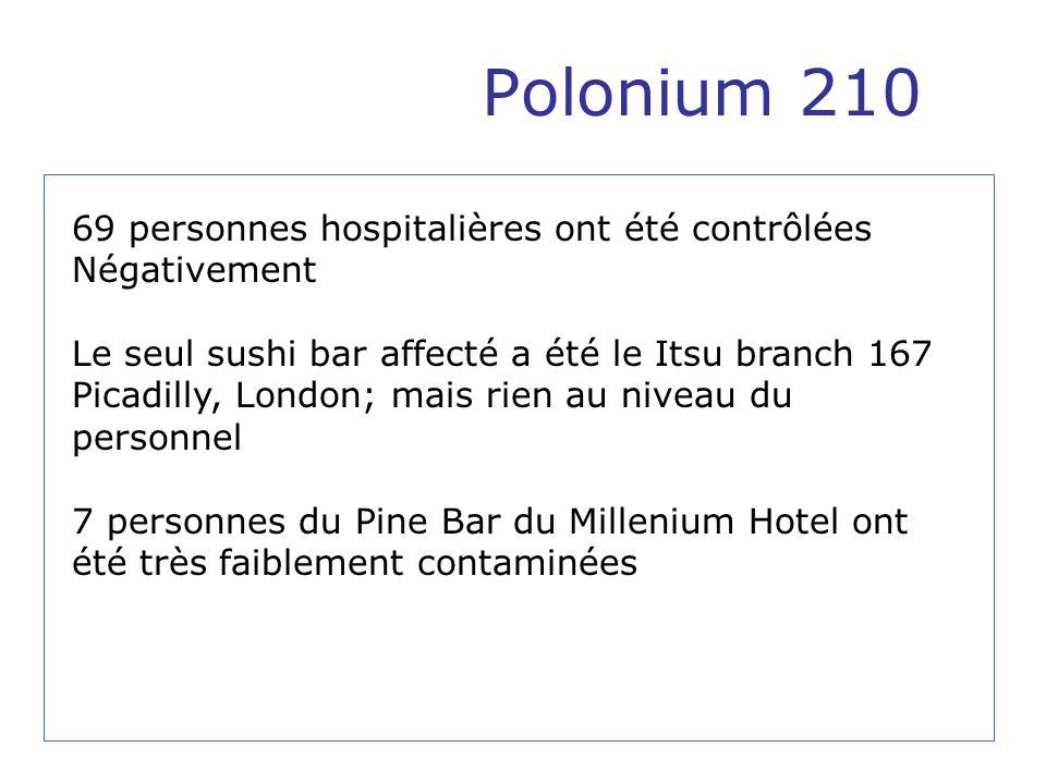Polonium 210 69 personnes hospitalières ont été contrôlées