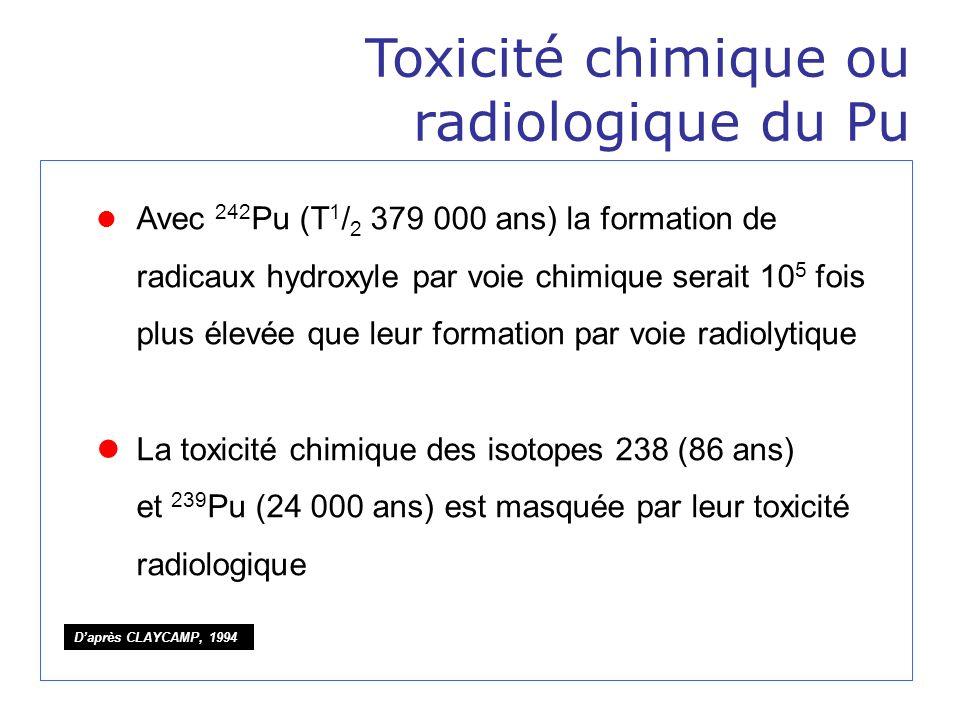 Toxicité chimique ou radiologique du Pu