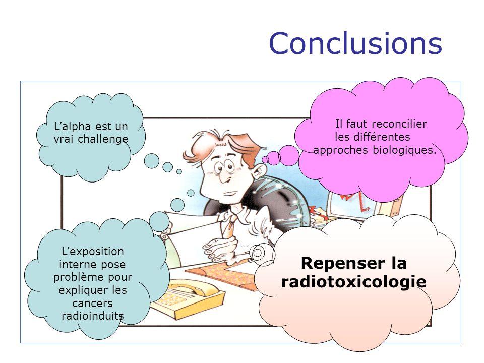Conclusions Repenser la radiotoxicologie Il faut reconcilier