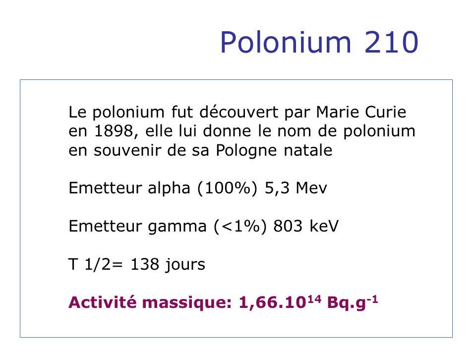 Polonium 210 Le polonium fut découvert par Marie Curie en 1898, elle lui donne le nom de polonium en souvenir de sa Pologne natale.