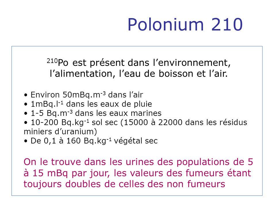 Polonium 210 210Po est présent dans l'environnement, l'alimentation, l'eau de boisson et l'air. Environ 50mBq.m-3 dans l'air.