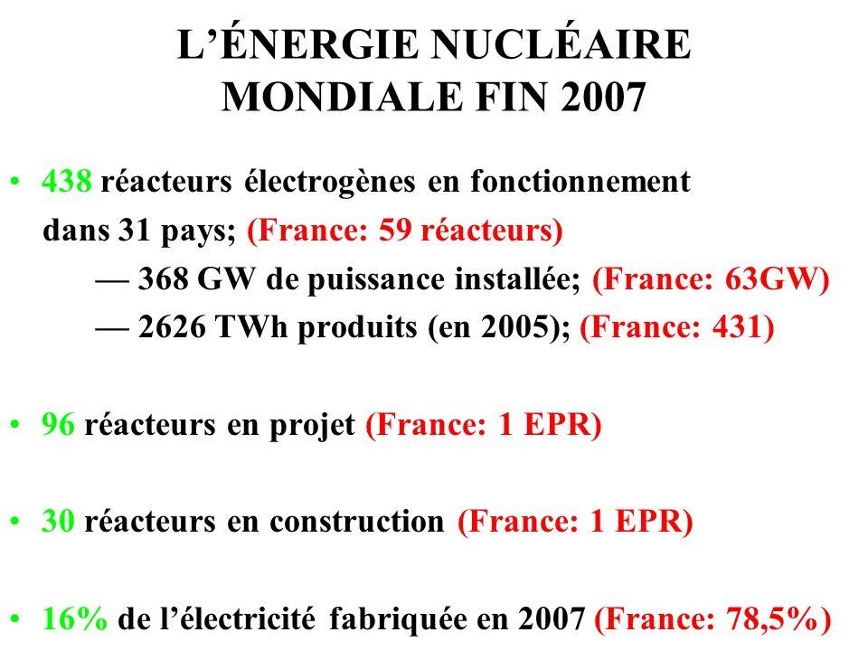 L'ÉNERGIE NUCLÉAIRE MONDIALE FIN 2007